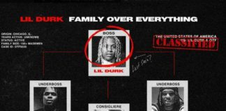Career Day - Lil Durk Feat. Polo G